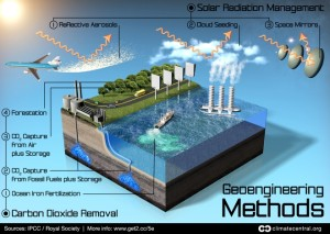 Solar-radiation-management